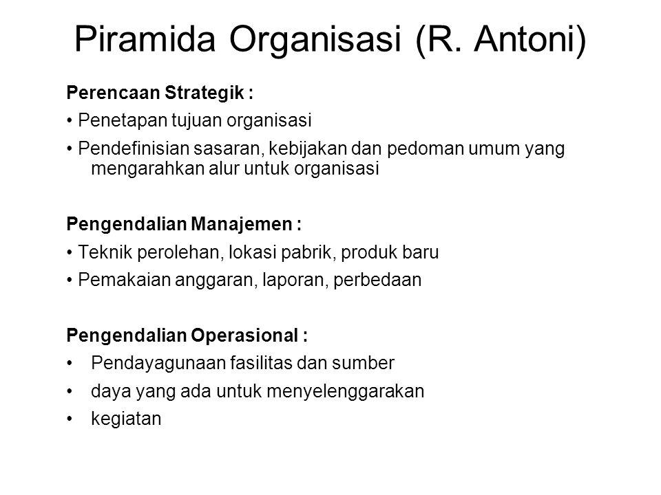 Manajemen Informasi pada Organisasi Manajemen Tingkat Atas • ESS (Executive Support System) Manajemen Tingkat Menengah • DSS (Decision Support System) • MIS (Manajement Information System) • OA (Office Automations) Bagian Oprasional • DP (Data Processing) • TPS (Transaction Processing System)