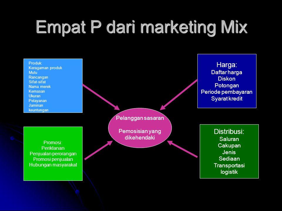 Empat P dari marketing Mix Pelanggan sasaran Pemosisian yang dikehendaki Promosi: Periklanan Penjualan perorangan Promosi penjualan Hubungan masyaraka