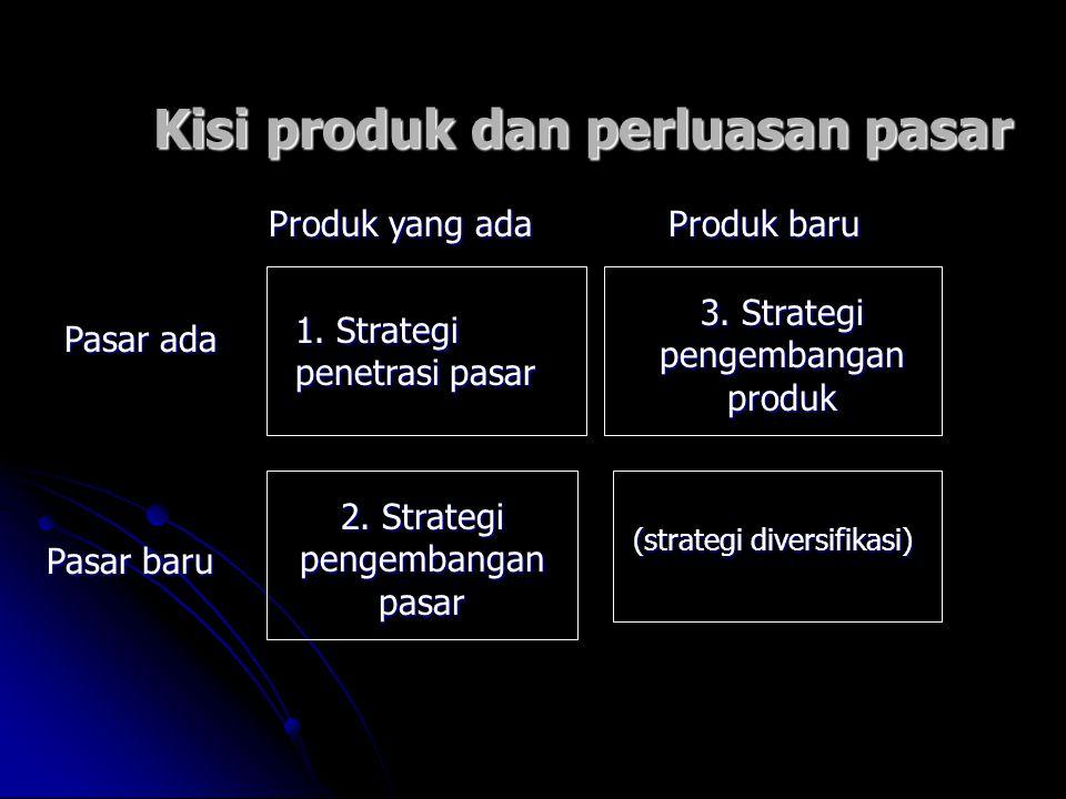 Produk yang ada Produk baru Pasar ada Pasar baru 1. Strategi penetrasi pasar 2. Strategi pengembangan pasar 3. Strategi pengembangan produk Kisi produ