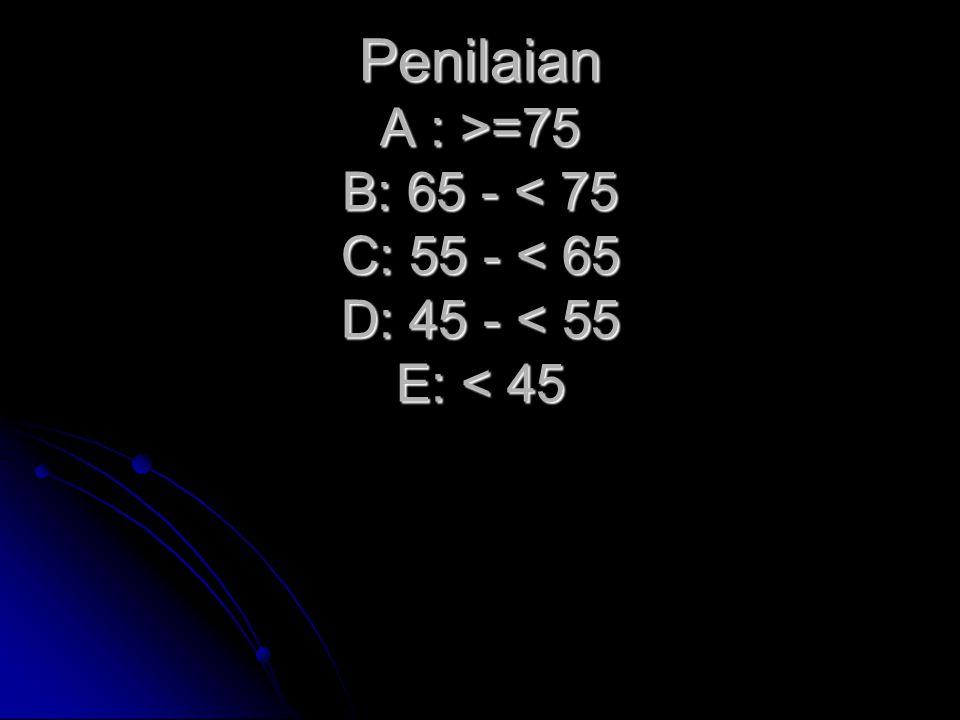 Penilaian A : >=75 B: 65 - =75 B: 65 - < 75 C: 55 - < 65 D: 45 - < 55 E: < 45