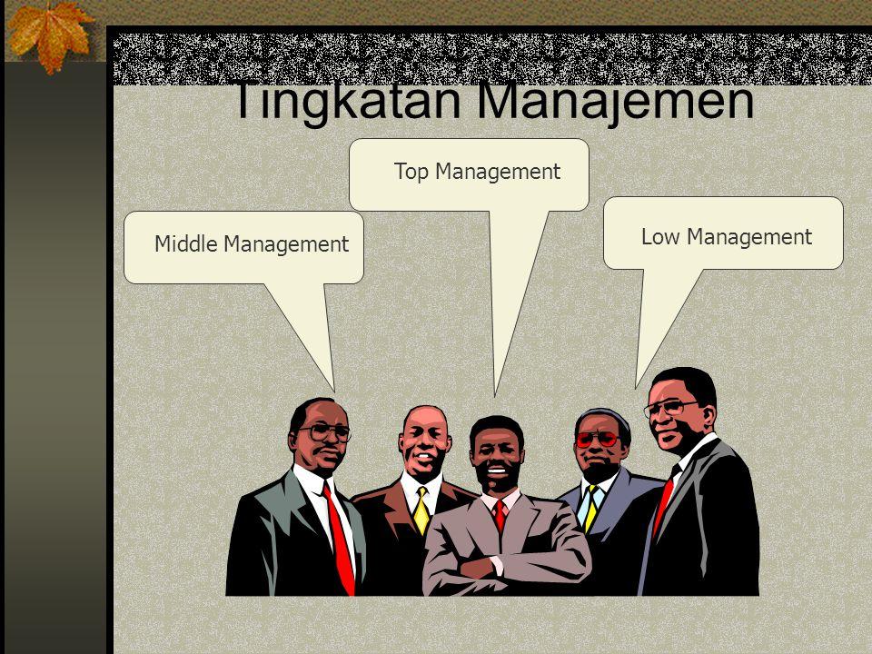 HUBUNGAN ANTAR FUNGSI MANAGEMEN 1.Perencanaan Pemilihan dan penentuan tujuan organisasi, dan penyusunan strategi, kebijaksanaan, program dan lain-lain