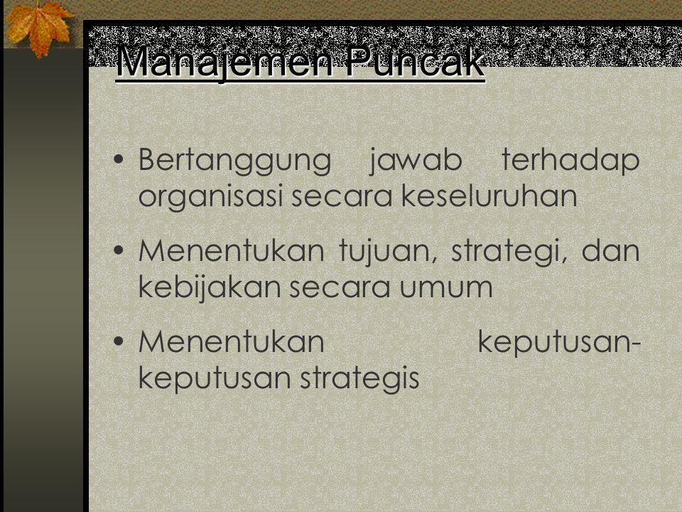 Jenis-jenis Manajemen Berdasarkan Hirarki : •Top Management •Middle Level Management •Lower Level / First Line Berdasarkan Fungsi : •Manajer Umum •Man