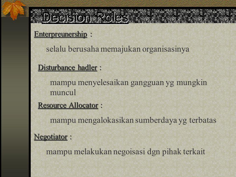 Informational Roles Monitor : Manajer selalu aktif mencari informasi yg bermanfaat untuk organisasi. Disseminator : Manajer mendistribusikan informasi