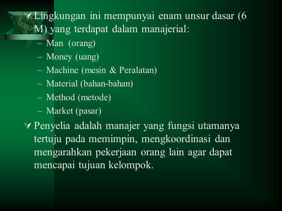 Lingkungan ini mempunyai enam unsur dasar (6 M) yang terdapat dalam manajerial: –Man (orang) –Money (uang) –Machine (mesin & Peralatan) –Material (b