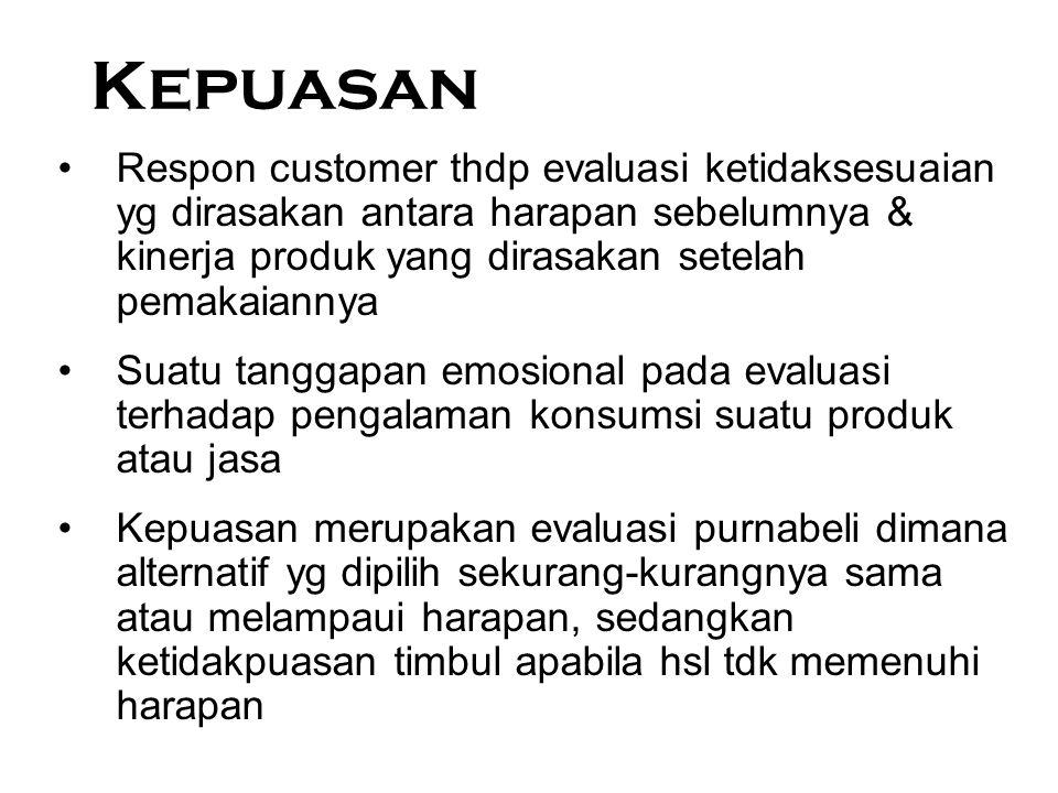 Manfaat Kepuasan Customer  Hubungan organisasi dengan customer menjadi baik  Dapat mendorong terjadinya pembelian ulang dan loyalitas  Membentuk rekomendasi word-of mouth  Reputasi organisasi (image)  Laba meningkat