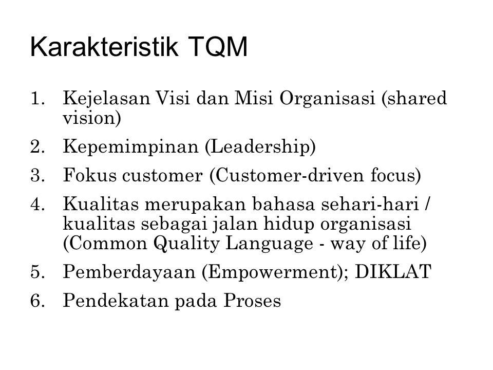 Karakteristik TQM (lanjutan) 7.Pengukuran (Measurement) 8.
