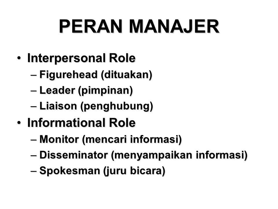 PERAN MANAJER •Decision Role –Entrepreunership (memajukan organisasi) –Disturbance hadler (menyelesaikan gangguan) –Resource allocator (pembagi sumberdaya) –Negotiator (perunding)