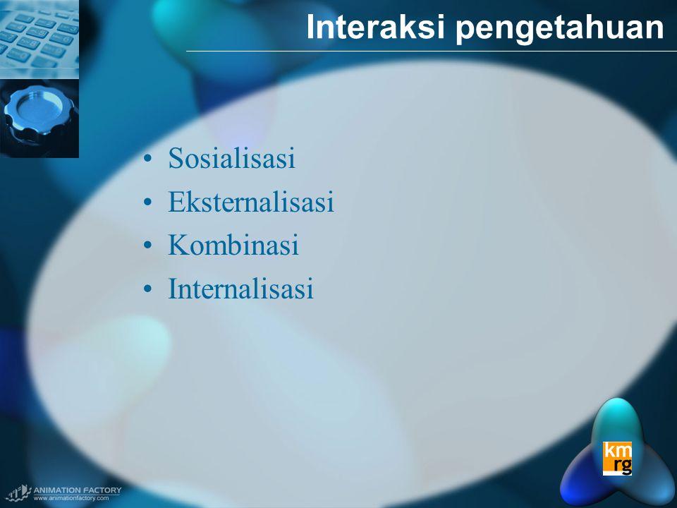 Interaksi pengetahuan •Sosialisasi •Eksternalisasi •Kombinasi •Internalisasi