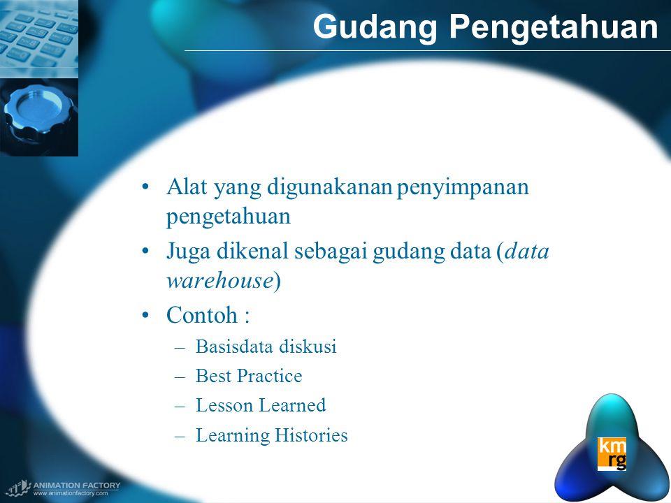 Gudang Pengetahuan •Alat yang digunakanan penyimpanan pengetahuan •Juga dikenal sebagai gudang data (data warehouse) •Contoh : –Basisdata diskusi –Best Practice –Lesson Learned –Learning Histories