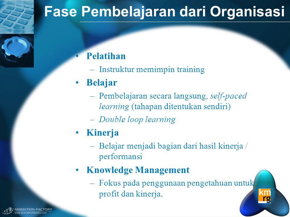 Fase Pembelajaran dari Organisasi •Pelatihan –Instruktur memimpin training •Belajar –Pembelajaran secara langsung, self-paced learning (tahapan ditentukan sendiri) –Double loop learning •Kinerja –Belajar menjadi bagian dari hasil kinerja / performansi •Knowledge Management –Fokus pada penggunaan pengetahuan untuk profit dan kinerja.