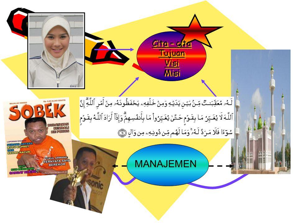 Mata Kuliah : Dasar Manajemen By Yoyok Rimbawan Abd. Fattah al Azizi