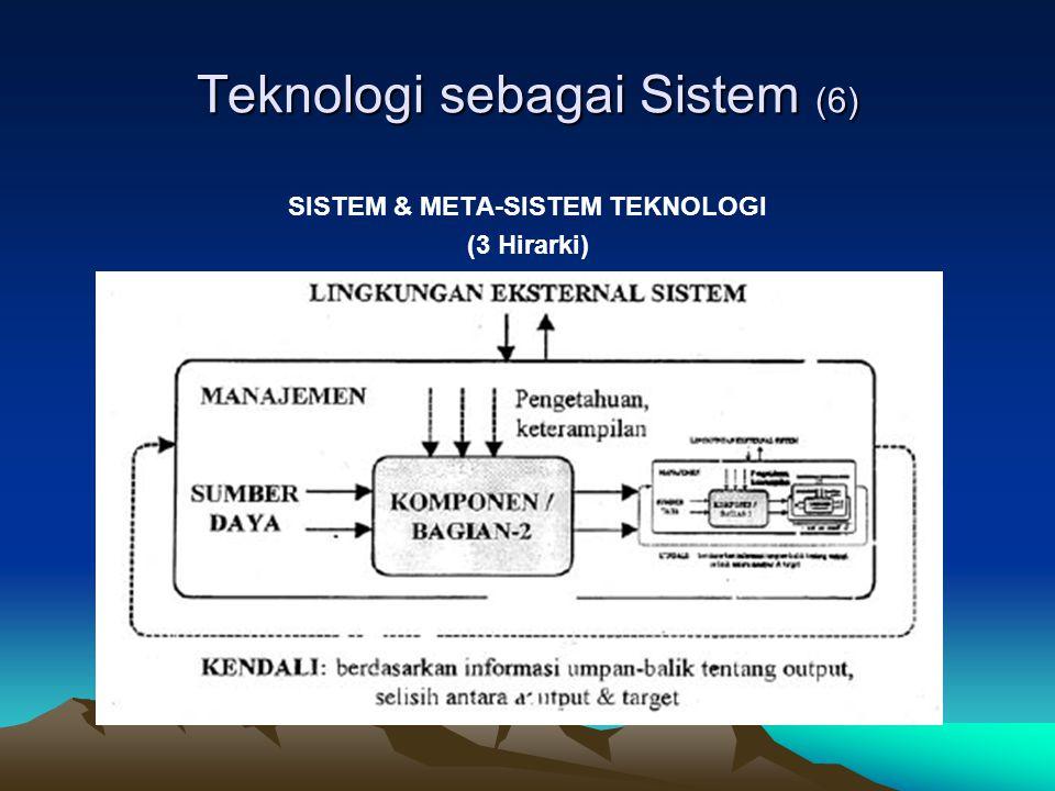 Teknologi sebagai Sistem (6) SISTEM & META-SISTEM TEKNOLOGI (3 Hirarki)