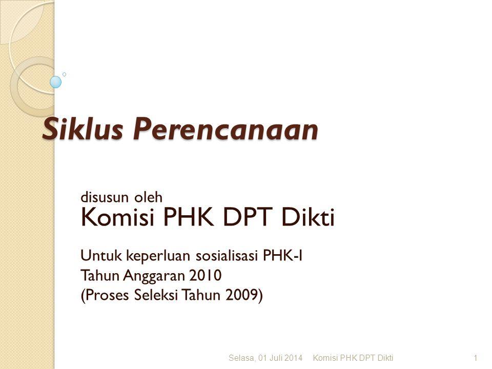 Siklus Perencanaan disusun oleh Komisi PHK DPT Dikti Untuk keperluan sosialisasi PHK-I Tahun Anggaran 2010 (Proses Seleksi Tahun 2009) Selasa, 01 Juli 2014Komisi PHK DPT Dikti1