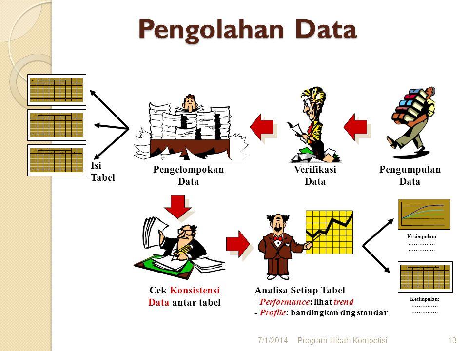 Evaluasi diri & beberapa analisis yang dapat digunakan Rencana Strategis (Global) Proposal Awal Rencana Strategis (Global) Proposal Awal Rencana Operasional Proposal Lengkap Rencana Operasional Proposal Lengkap Selasa, 01 Juli 2014Komisi PHK DPT Dikti12 Evaluasi Diri Kondisi Saat Ini Identifikasi Masalah Posisi (Data) Posisi (Data) Analisis Situasi Analisis Situasi Analisis TOWS Analisis TOWS Threat Opportunities Strentgh Weaknesses Analisis Akar-Masalah Analisis Akar-Masalah Problem Statement Problem Statement Analisis Medan-Kekuatan Analisis Medan-Kekuatan Faktor Penghambat Faktor Pendorong
