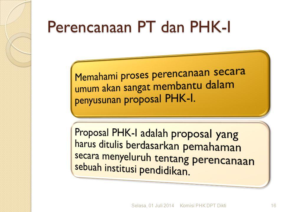 Analisis Medan Kekuatan 7/1/2014Program Hibah Kompetisi15 Kesimpulan Tema A Tema B Tema C Tema D Faktor Pendorong Faktor Penghambat Kondisi saat ini (
