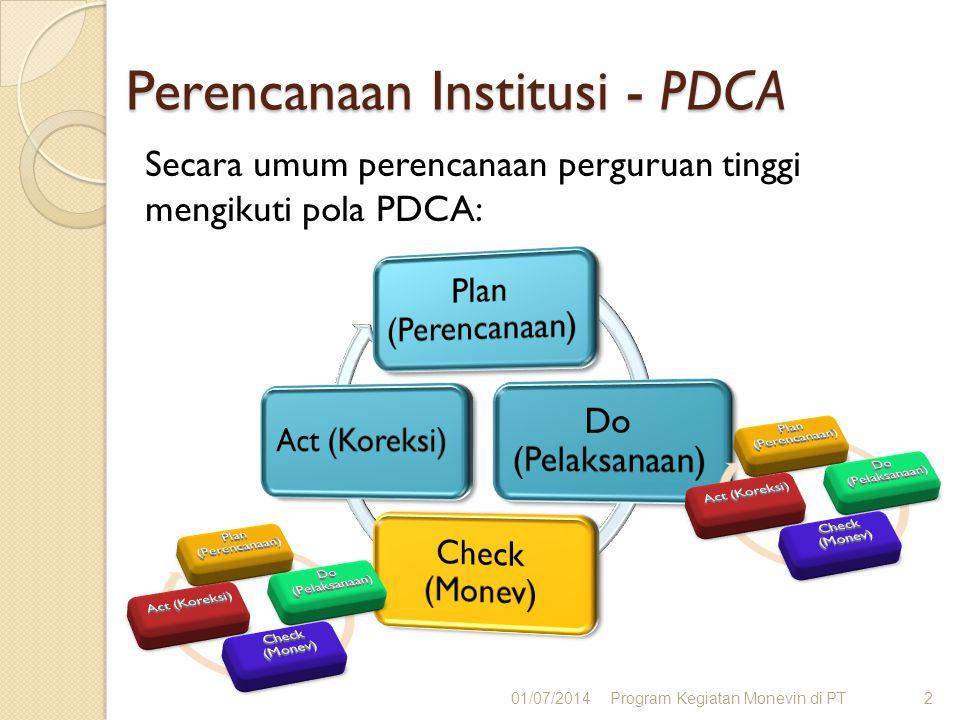 Perencanaan Institusi - PDCA 01/07/2014Program Kegiatan Monevin di PT2 Secara umum perencanaan perguruan tinggi mengikuti pola PDCA: