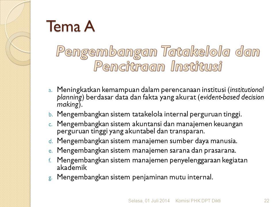 Tema A Selasa, 01 Juli 2014Komisi PHK DPT Dikti22