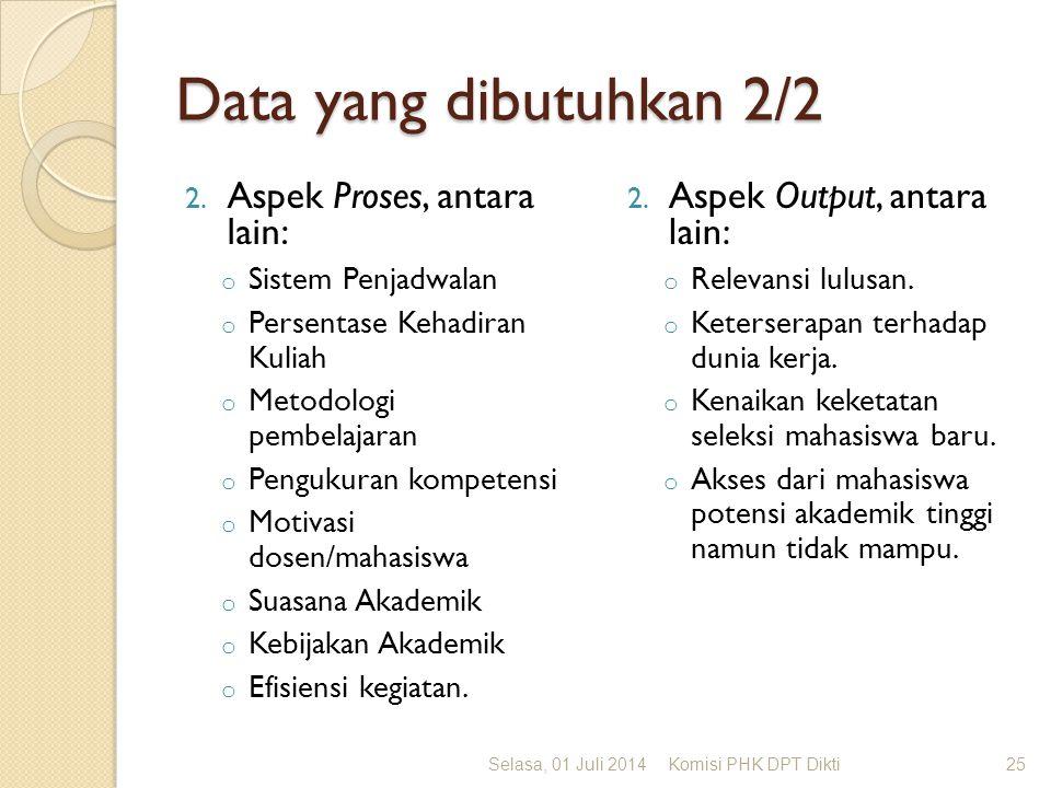 Data yang dibutuhkan 2/2 2.