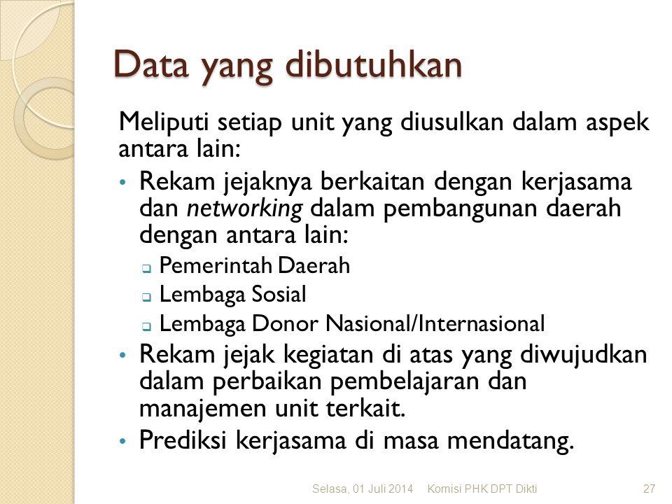 Tema C Selasa, 01 Juli 2014Komisi PHK DPT Dikti26