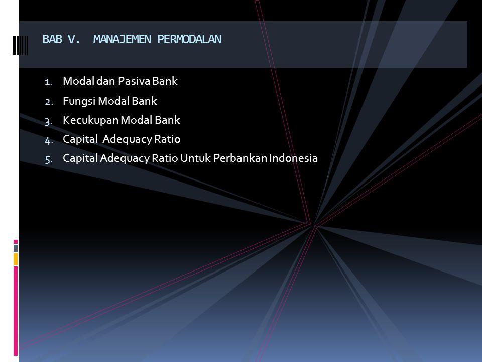 5.Teori – teori manajemen likuiditas a. Commercial loan theory Teori ini beranggapan bahwa bank – bank hanya boleh memberikan pinjaman dengan surat da
