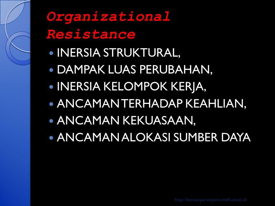 Organizational Resistance  INERSIA STRUKTURAL,  DAMPAK LUAS PERUBAHAN,  INERSIA KELOMPOK KERJA,  ANCAMAN TERHADAP KEAHLIAN,  ANCAMAN KEKUASAAN, 
