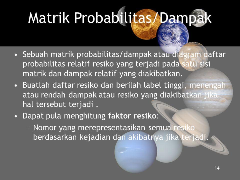 Matrik Probabilitas/Dampak •Sebuah matrik probabilitas/dampak atau diagram daftar probabilitas relatif resiko yang terjadi pada satu sisi matrik dan d