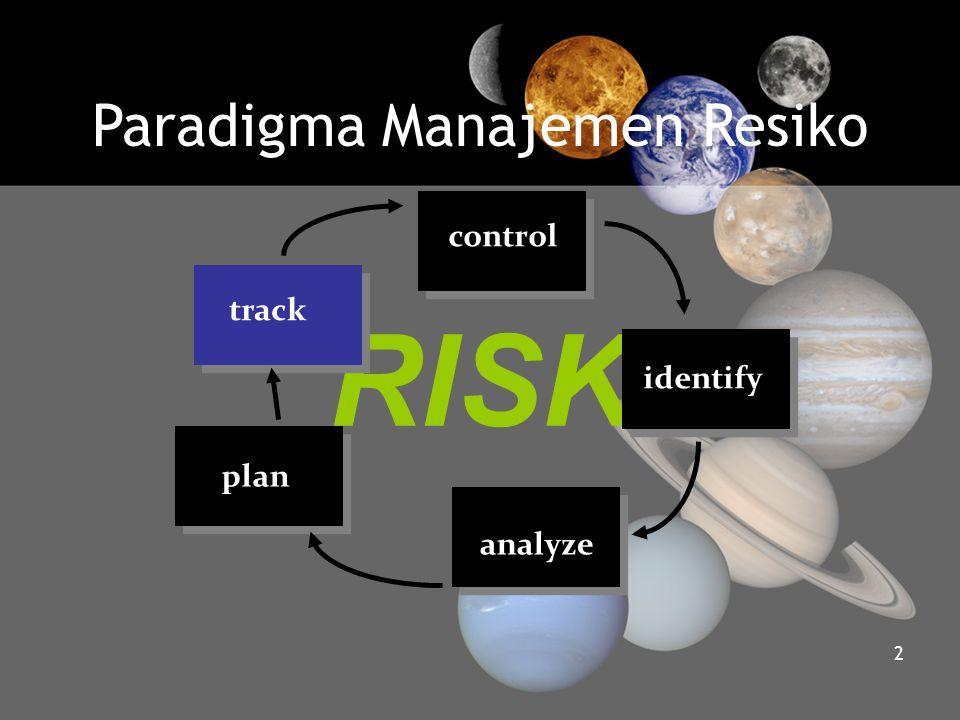 Paradigma Manajemen Resiko 2 RISK control identify analyze plan track