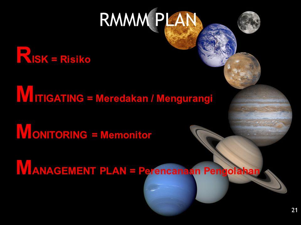 RMMM PLAN 21 R ISK = Risiko M ITIGATING = Meredakan / Mengurangi M ONITORING = Memonitor M ANAGEMENT PLAN = Perencanaan Pengolahan