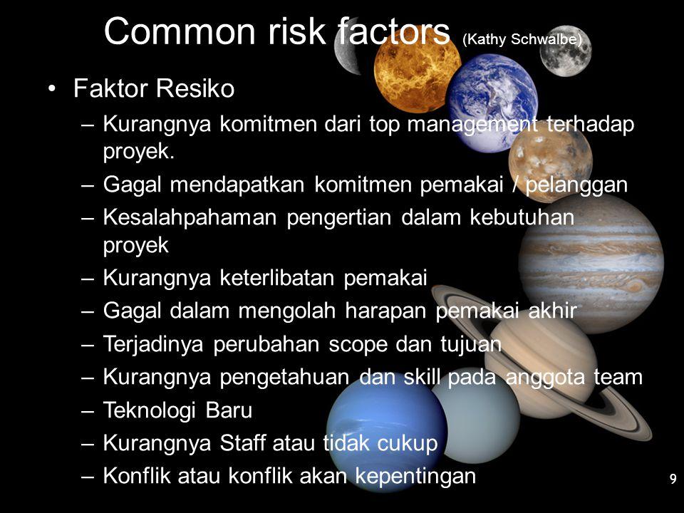 Common risk factors (Kathy Schwalbe) •Faktor Resiko –Kurangnya komitmen dari top management terhadap proyek. –Gagal mendapatkan komitmen pemakai / pel