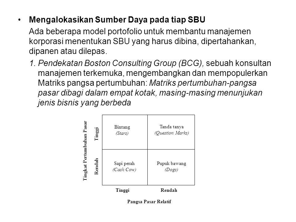 •Menetapkan Unit Usaha Strategis (Strategic Business Unit=SBU) *Menurut Levitt, definisi bisnis menurut pasar lebih baik dari pada menurut produk. Sua