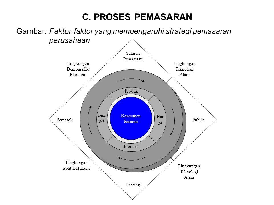 •Pendekatan GE mempertimbangkan banyak faktor disamping tingkat pertumbuhan pasar sebagai bagian daya penarik industri. Pendekatan ini menggunakan ind