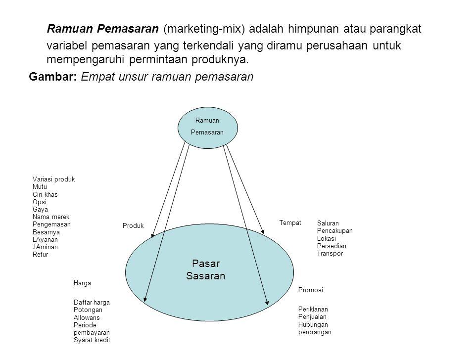 a.Konsumen Sasaran, perusahaan harus berpusat pada pelanggan, memenangkan pelanggan dari para pesaing dengan memberikan nilai yang lebih baik. b.Pengu