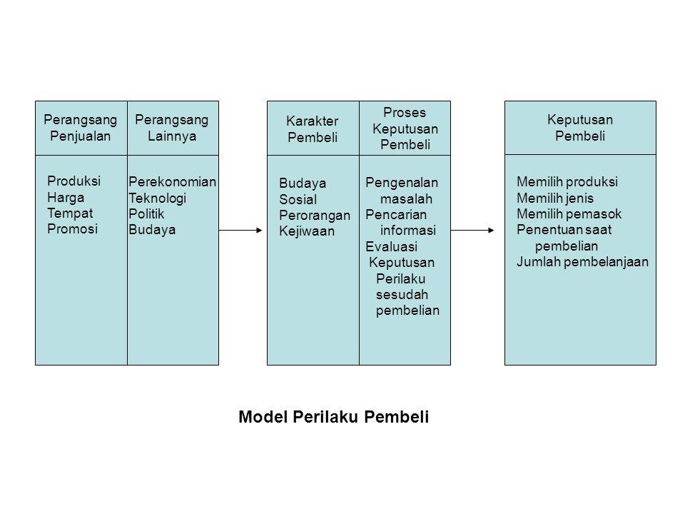 PROSES KEPUTUSAN PEMBELI •Peran Pembelian Konsumen, kita dapat membedakan lima peran yang dimainkan orang dalam suatu keputusan pembelian: 1.Pencetak