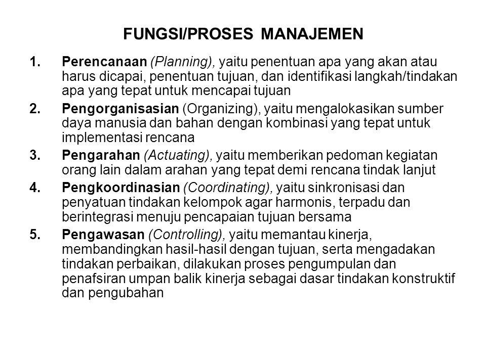 I. KONSEP DASAR MANAJEMEN •Manajemen adalah proses merencana, mengorganisasi, mengarahkan, mengkoordinasikan, serta mengawasi kegiatan untuk mencapai