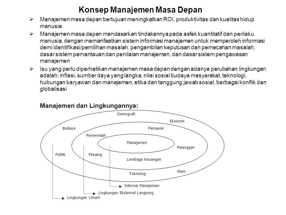 FUNGSI/PROSES MANAJEMEN 1.Perencanaan (Planning), yaitu penentuan apa yang akan atau harus dicapai, penentuan tujuan, dan identifikasi langkah/tindaka