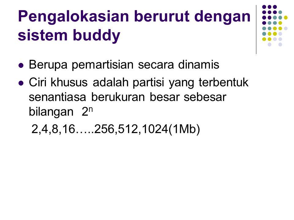 Pengalokasian berurut dengan sistem buddy  Berupa pemartisian secara dinamis  Ciri khusus adalah partisi yang terbentuk senantiasa berukuran besar sebesar bilangan 2 n 2,4,8,16…..256,512,1024(1Mb)