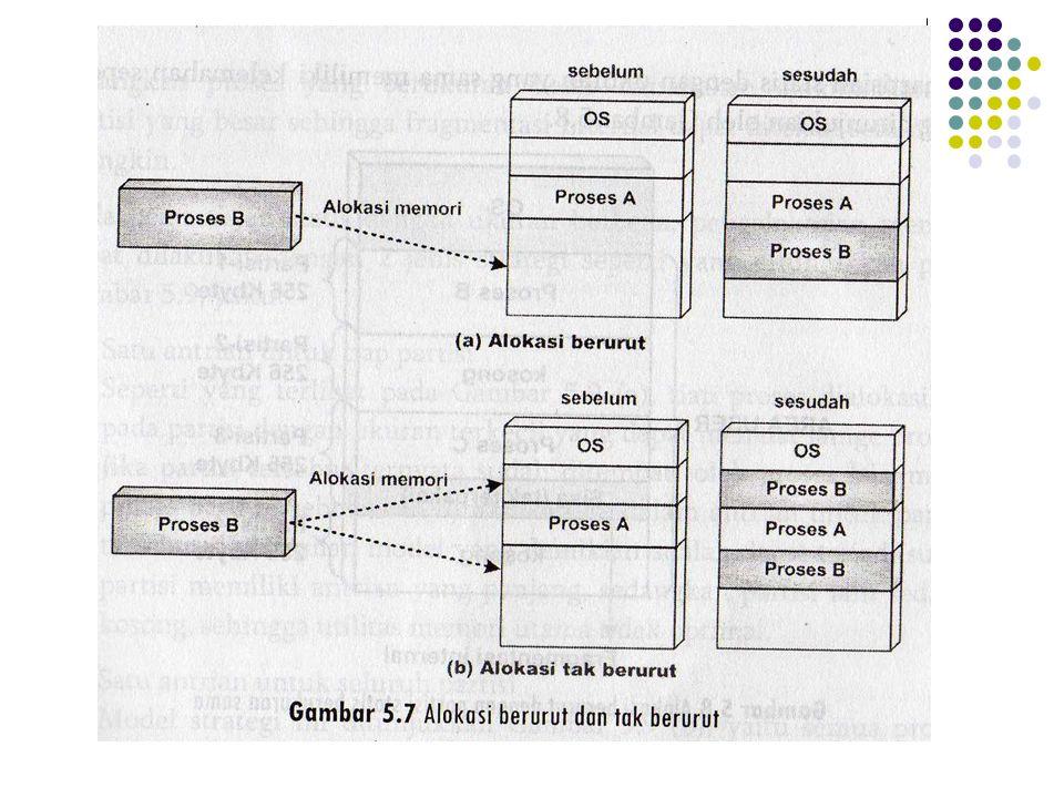 Contiguous Allocation  Memori harus mengakomodasi kebutuhan SO dan proses user  Memori utama biasanya terbagi dalam dua bagian:  Resident operating system, biasanya tersimpan di alamat memori rendah.