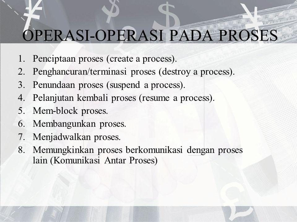 OPERASI-OPERASI PADA PROSES 1.Penciptaan proses (create a process). 2.Penghancuran/terminasi proses (destroy a process). 3.Penundaan proses (suspend a