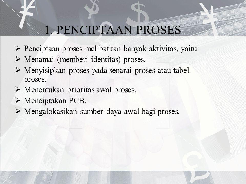 1. PENCIPTAAN PROSES  Penciptaan proses melibatkan banyak aktivitas, yaitu:  Menamai (memberi identitas) proses.  Menyisipkan proses pada senarai p