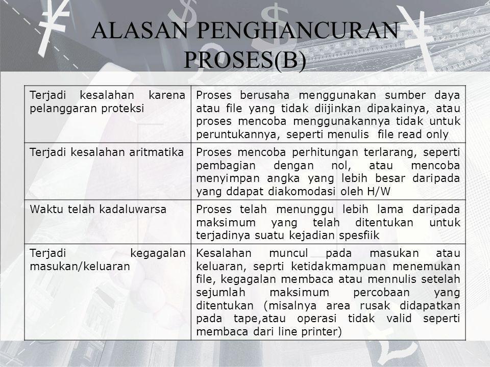 ALASAN PENGHANCURAN PROSES(B) Terjadi kesalahan karena pelanggaran proteksi Proses berusaha menggunakan sumber daya atau file yang tidak diijinkan dip