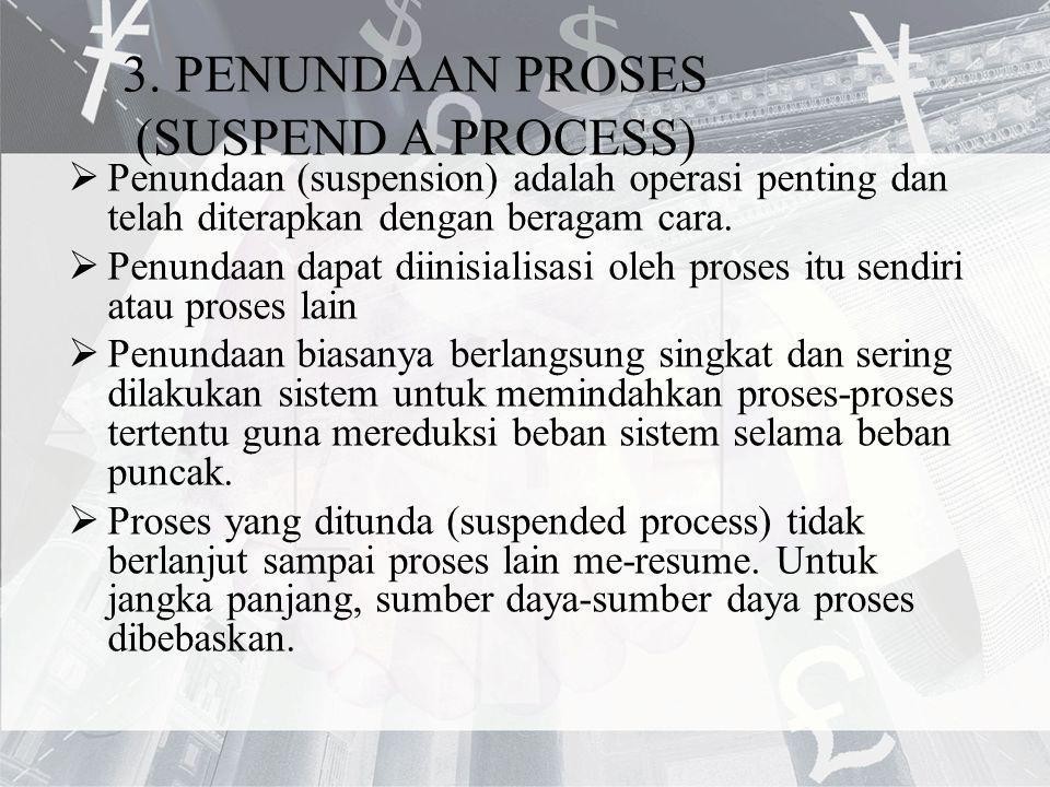 3. PENUNDAAN PROSES (SUSPEND A PROCESS)  Penundaan (suspension) adalah operasi penting dan telah diterapkan dengan beragam cara.  Penundaan dapat di