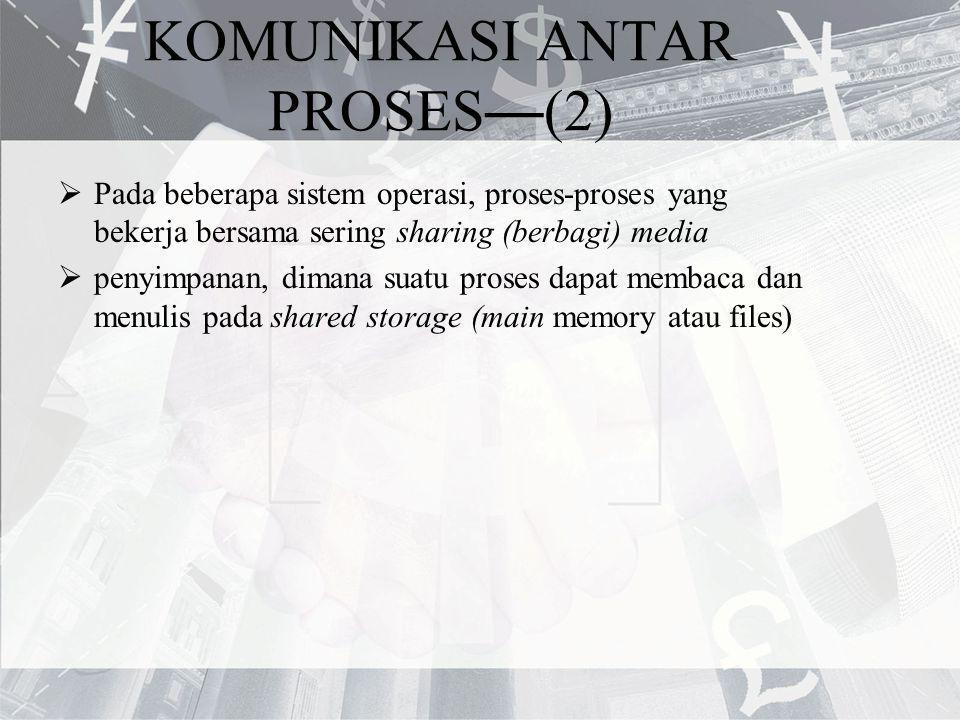 KOMUNIKASI ANTAR PROSES — (2)  Pada beberapa sistem operasi, proses-proses yang bekerja bersama sering sharing (berbagi) media  penyimpanan, dimana