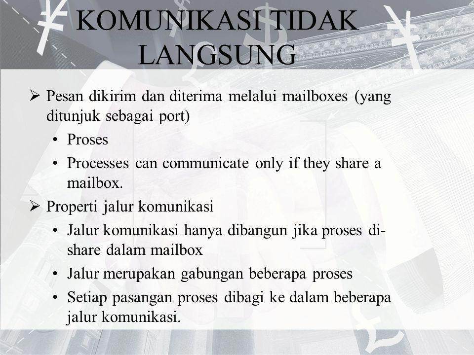 KOMUNIKASI TIDAK LANGSUNG  Pesan dikirim dan diterima melalui mailboxes (yang ditunjuk sebagai port) •Proses •Processes can communicate only if they