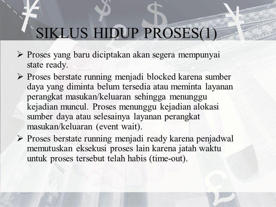 SIKLUS HIDUP PROSES(1)  Proses yang baru diciptakan akan segera mempunyai state ready.  Proses berstate running menjadi blocked karena sumber daya y