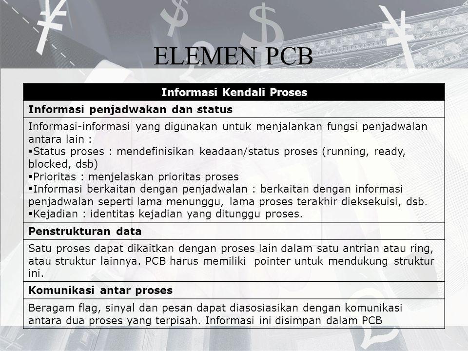 ELEMEN PCB Informasi Kendali Proses Informasi penjadwakan dan status Informasi-informasi yang digunakan untuk menjalankan fungsi penjadwalan antara la