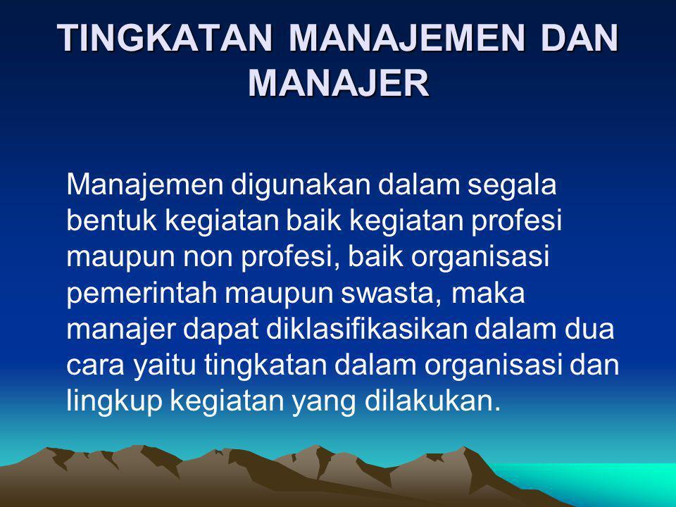 TINGKATAN MANAJEMEN DAN MANAJER Manajemen digunakan dalam segala bentuk kegiatan baik kegiatan profesi maupun non profesi, baik organisasi pemerintah