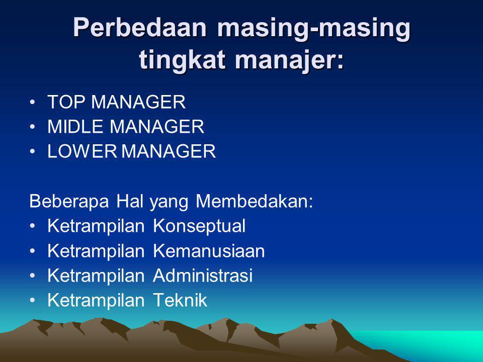 Perbedaan masing-masing tingkat manajer: •TOP MANAGER •MIDLE MANAGER •LOWER MANAGER Beberapa Hal yang Membedakan: •Ketrampilan Konseptual •Ketrampilan