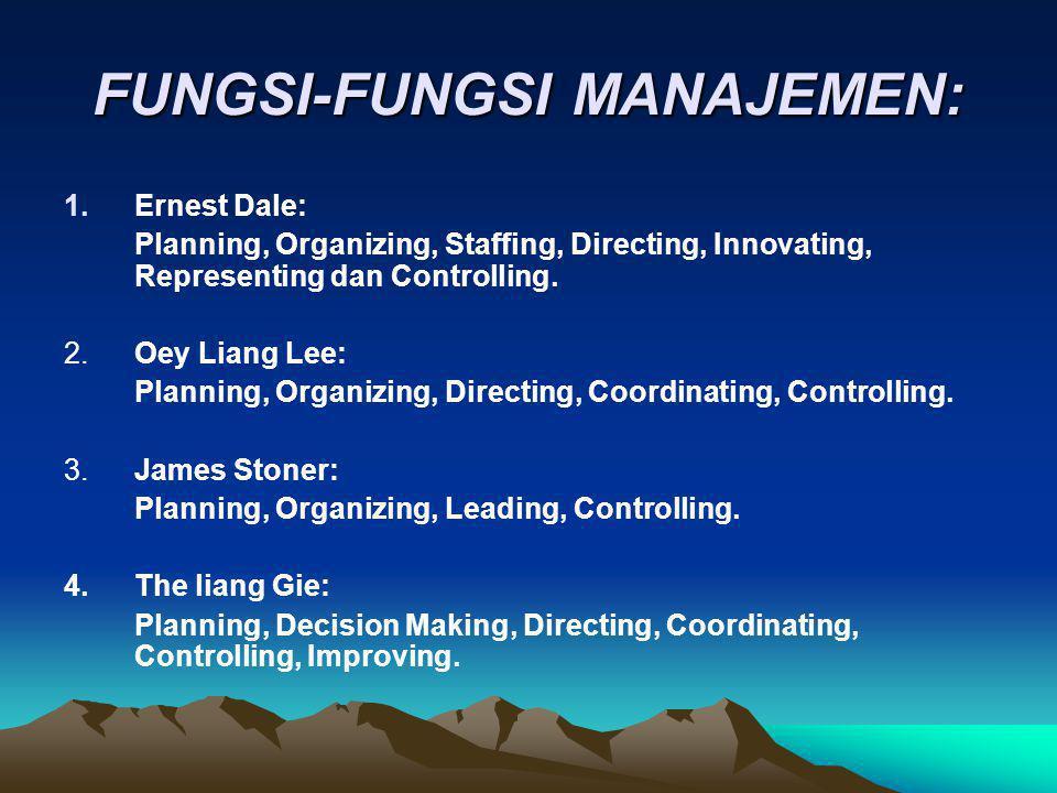 FUNGSI-FUNGSI MANAJEMEN: 1.Ernest Dale: Planning, Organizing, Staffing, Directing, Innovating, Representing dan Controlling. 2. Oey Liang Lee: Plannin