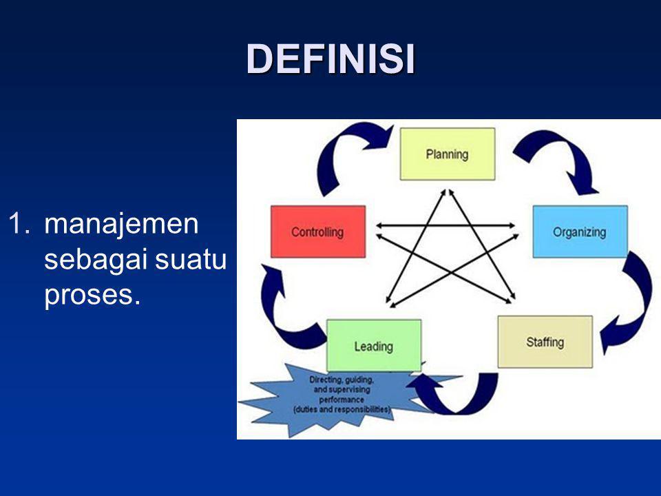 DEFINISI 1.manajemen sebagai suatu proses.
