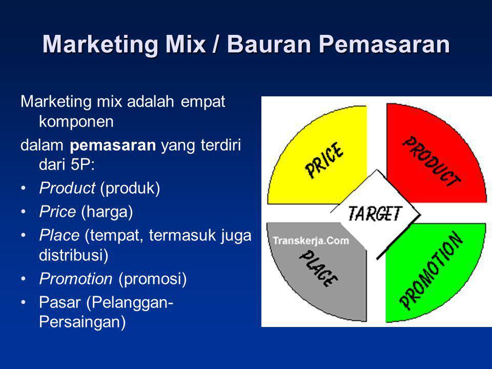 Marketing Mix / Bauran Pemasaran Marketing mix adalah empat komponen dalam pemasaran yang terdiri dari 5P: •Product (produk) •Price (harga) •Place (te